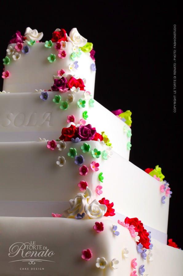 la torta di compleanno di Orsola